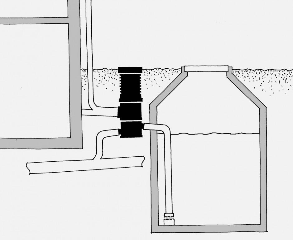 Erklärendes Einbaubeispiel anhand des Wirbel-Feinfilters von WISY