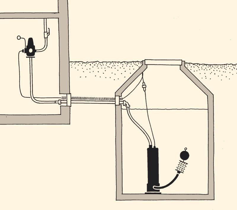 Schematisches Anlagenaufbau Unterwasser-Druckpumpe Multigo von WISY