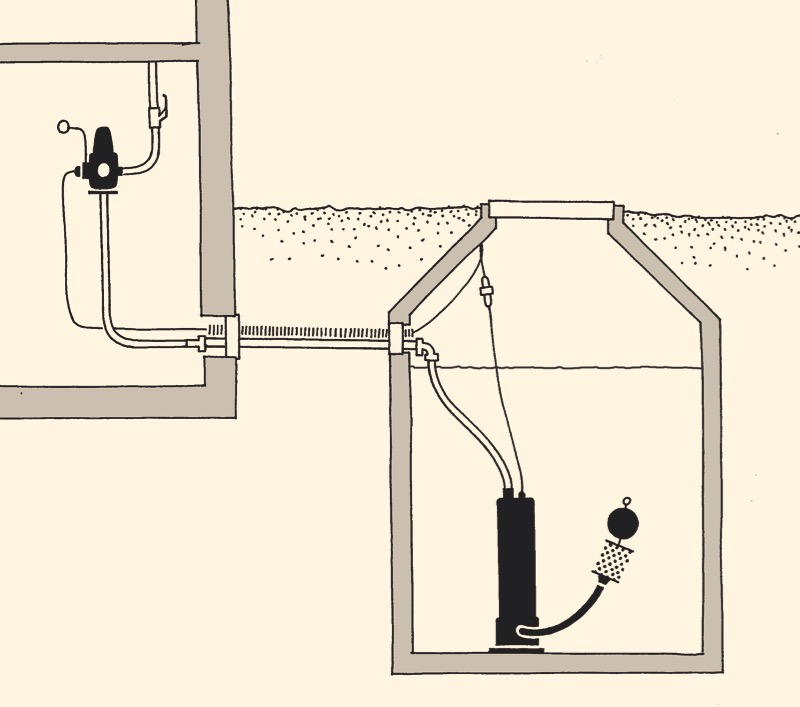 Schematic system layout submersible pressure pump Multigo by WISY