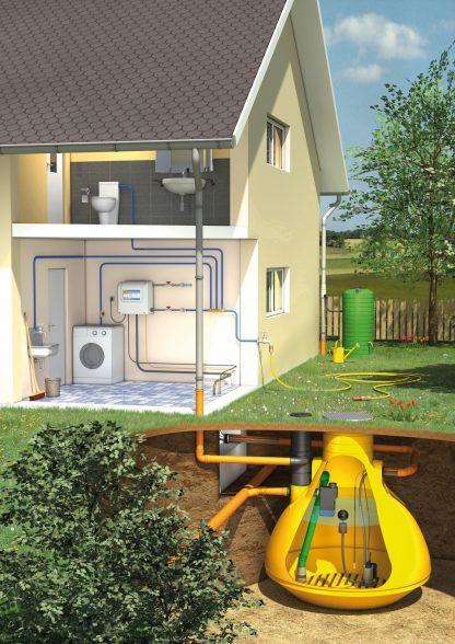 Haus mit Regenwasseranlage und Optima