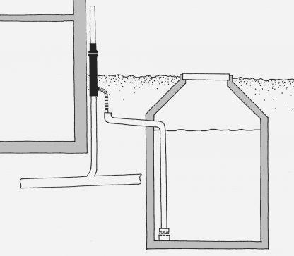 Standrohr FilterSammler für Regenwasser